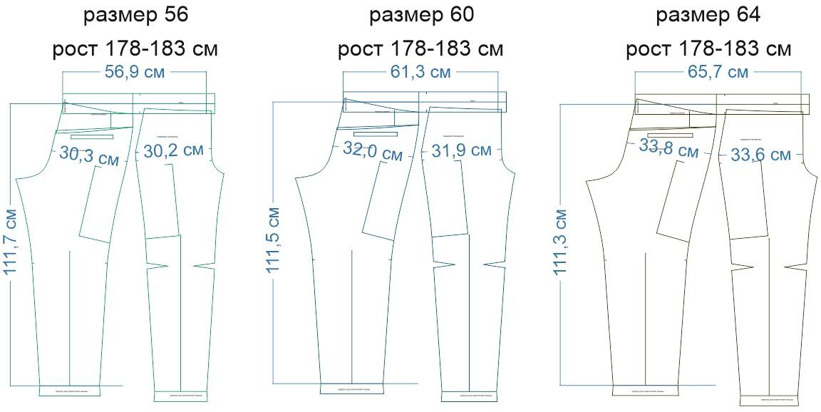 Выкройка мужские брюки на резинке ткань для шитья купить дешево